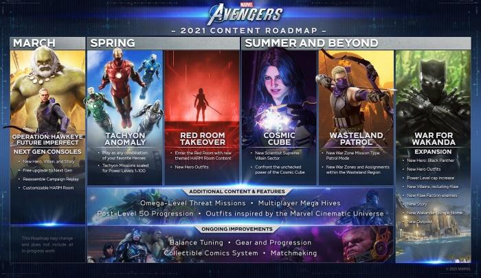 Marvels Avengers DLC Roadmap