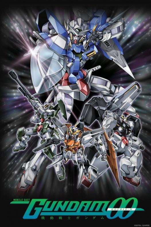 Netflix - Legendary - Gundam