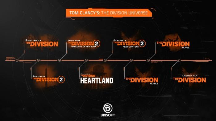 The Division - Ubisoft