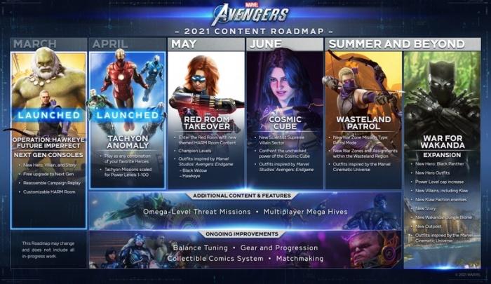 Marvel Avengers MCU