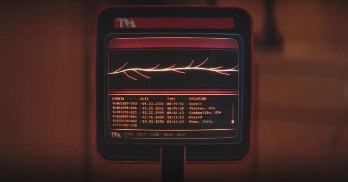 loki episode 2 scared timeline attack broken mcu multiverse 1272495